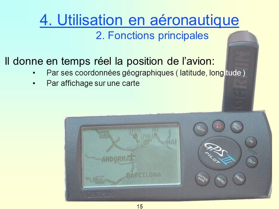 15 Il donne en temps réel la position de lavion: Par ses coordonnées géographiques ( latitude, longitude ) Par affichage sur une carte 4. Utilisation