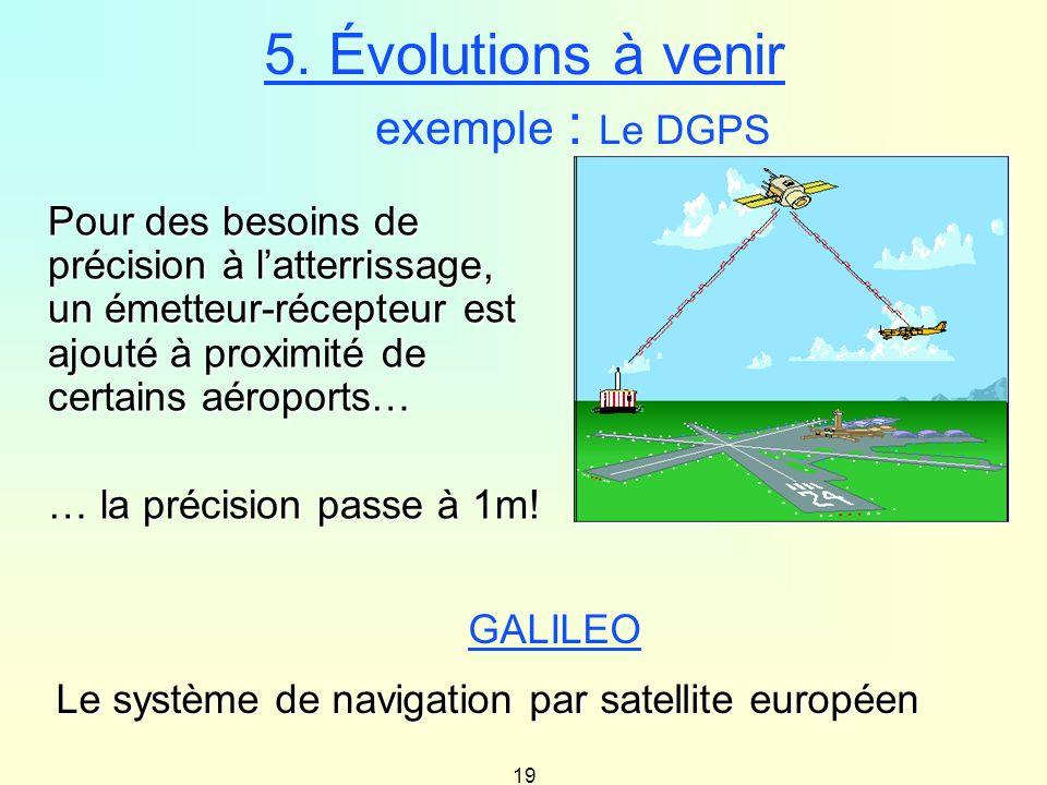 19 5. Évolutions à venir exemple : Le DGPS Pour des besoins de précision à latterrissage, un émetteur-récepteur est ajouté à proximité de certains aér