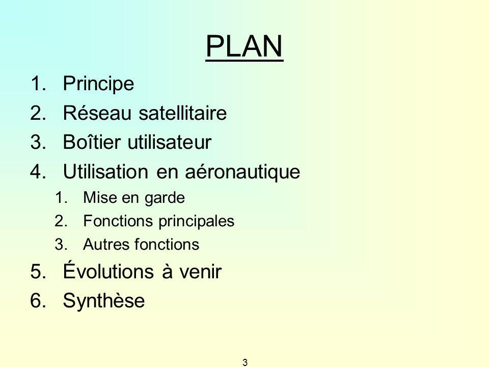3 PLAN 1.Principe 2.Réseau satellitaire 3.Boîtier utilisateur 4.Utilisation en aéronautique 1.Mise en garde 2.Fonctions principales 3.Autres fonctions