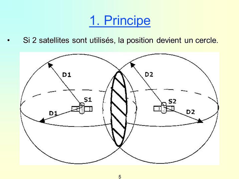 5 1. Principe Si 2 satellites sont utilisés, la position devient un cercle.Si 2 satellites sont utilisés, la position devient un cercle.
