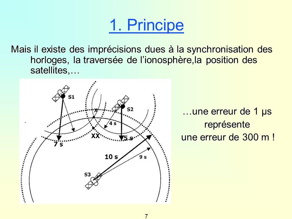 7 1. Principe Mais il existe des imprécisions dues à la synchronisation des horloges, la traversée de lionosphère,la position des satellites,… …une er