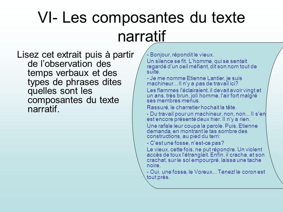 VI- Les composantes du texte narratif Lisez cet extrait puis à partir de lobservation des temps verbaux et des types de phrases dites quelles sont les