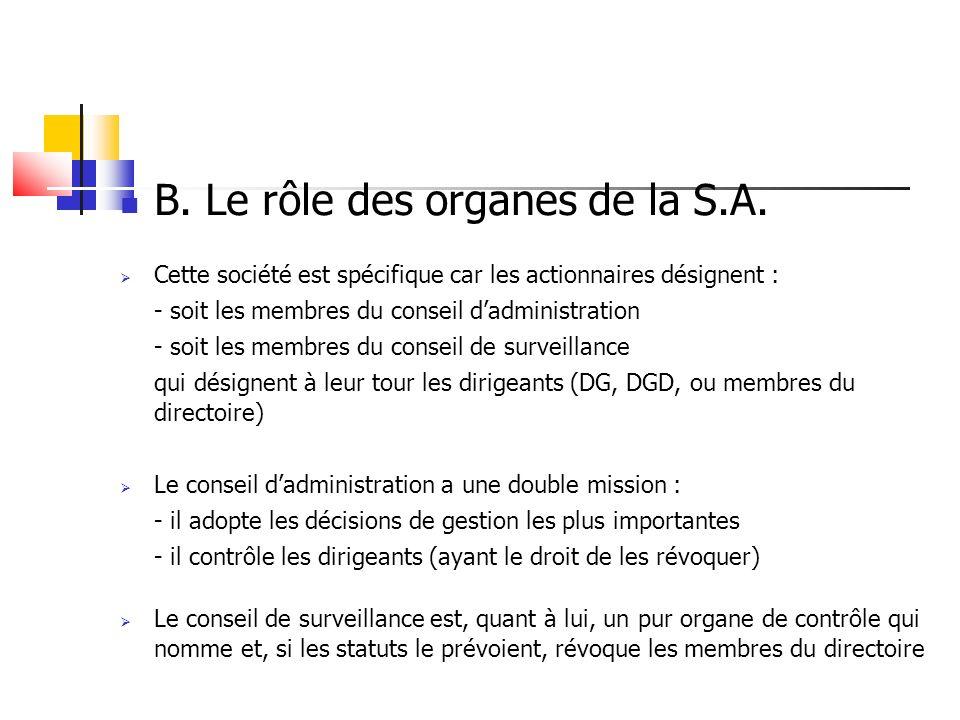 B. Le rôle des organes de la S.A.
