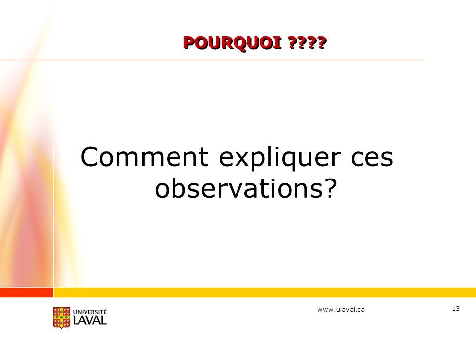 www.ulaval.ca 13 POURQUOI ???? Comment expliquer ces observations?