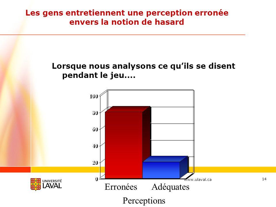 www.ulaval.ca 14 Les gens entretiennent une perception erronée envers la notion de hasard Lorsque nous analysons ce quils se disent pendant le jeu....