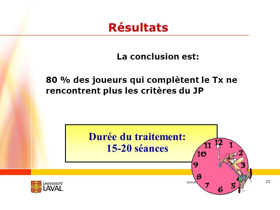 www.ulaval.ca 25 Résultats La conclusion est: 80 % des joueurs qui complètent le Tx ne rencontrent plus les critères du JP Durée du traitement: 15-20