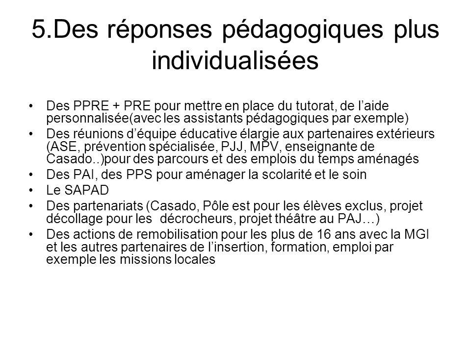 5.Des réponses pédagogiques plus individualisées Des PPRE + PRE pour mettre en place du tutorat, de laide personnalisée(avec les assistants pédagogiqu