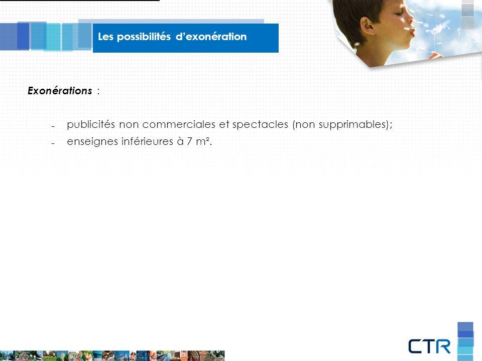 Exonérations : – publicités non commerciales et spectacles (non supprimables); – enseignes inférieures à 7 m².