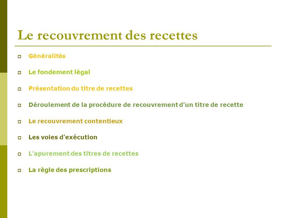 Le recouvrement des recettes Généralités Le fondement légal Présentation du titre de recettes Déroulement de la procédure de recouvrement dun titre de