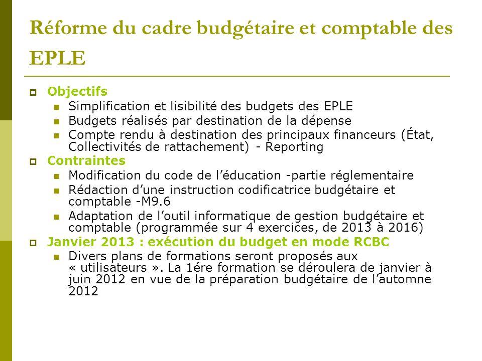 Réforme du cadre budgétaire et comptable des EPLE Objectifs Simplification et lisibilité des budgets des EPLE Budgets réalisés par destination de la d