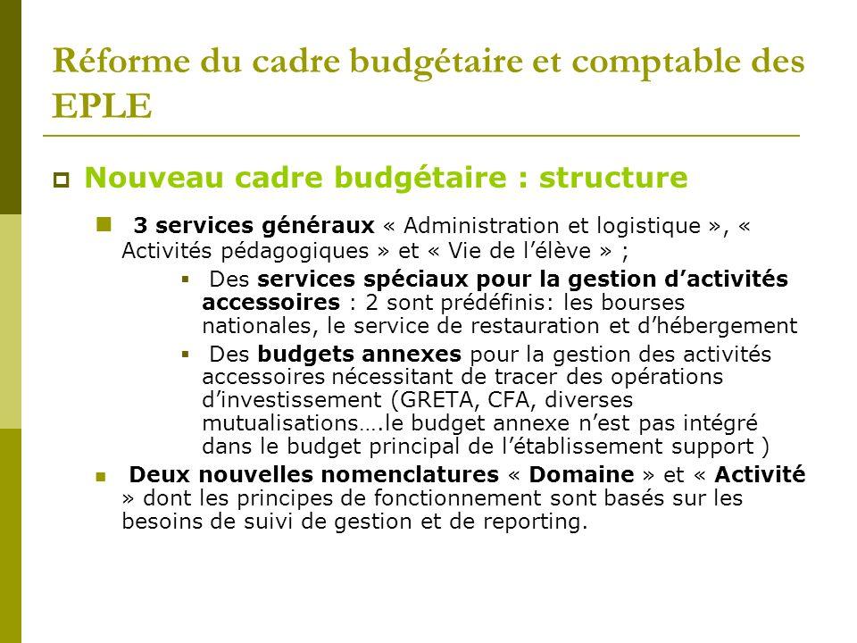 Réforme du cadre budgétaire et comptable des EPLE Nouveau cadre budgétaire : structure 3 services généraux « Administration et logistique », « Activit