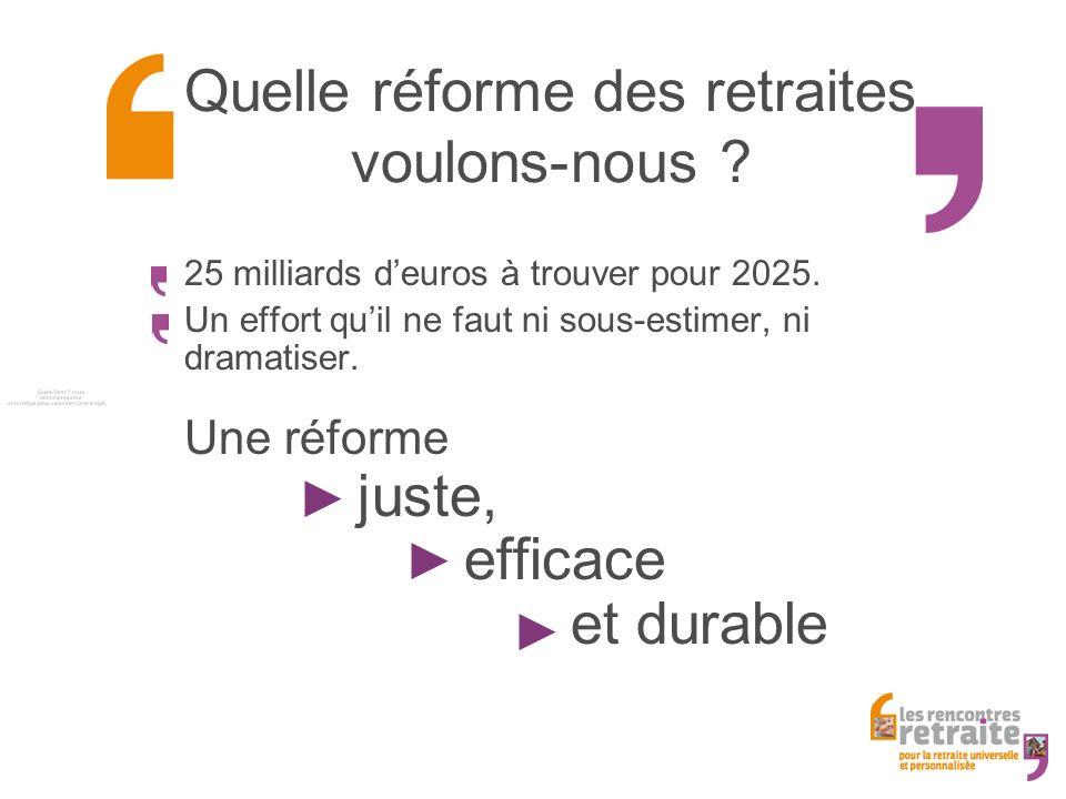 Quelle réforme des retraites voulons-nous . 25 milliards deuros à trouver pour 2025.