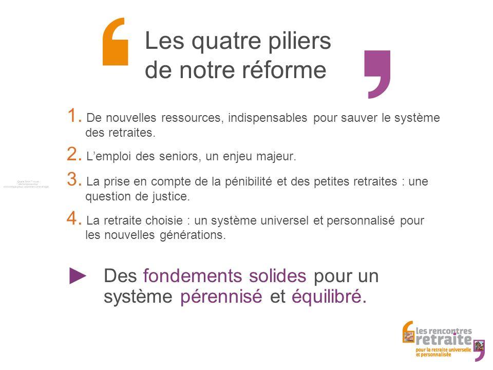 Les quatre piliers de notre réforme 1.