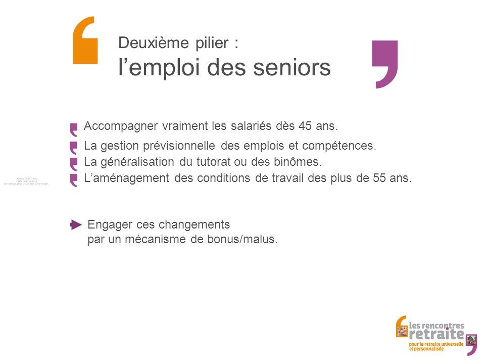 Deuxième pilier : lemploi des seniors Accompagner vraiment les salariés dès 45 ans.