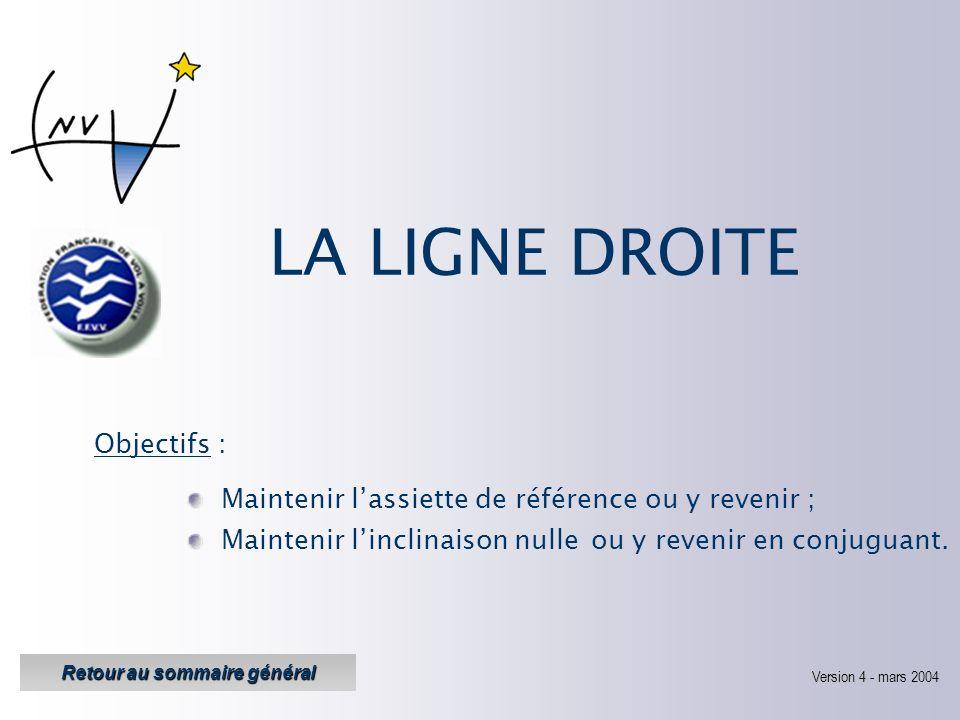 LA LIGNE DROITE Objectifs : Maintenir lassiette de référence ou y revenir ; Version 4 Version 4 - mars 2004 Maintenir linclinaison nulleou y revenir en conjuguant.