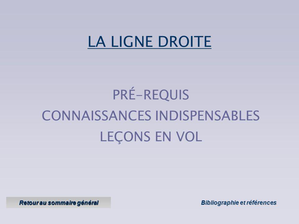 LA LIGNE DROITE Objectifs : Maintenir lassiette de référence ou y revenir ; Version 4 Version 4 - mars 2004 Maintenir linclinaison nulleou y revenir e