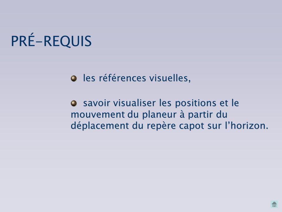 les références visuelles, savoir visualiser les positions et le mouvement du planeur à partir du déplacement du repère capot sur lhorizon.