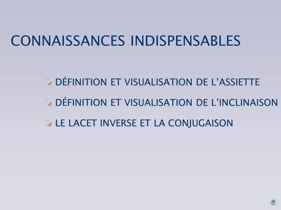 DÉFINITION ET VISUALISATION DE LASSIETTE DÉFINITION ET VISUALISATION DE LASSIETTE CONNAISSANCES INDISPENSABLES LE LACET INVERSE ET LA CONJUGAISON LE LACET INVERSE ET LA CONJUGAISON DÉFINITION ET VISUALISATION DE LINCLINAISON DÉFINITION ET VISUALISATION DE LINCLINAISON