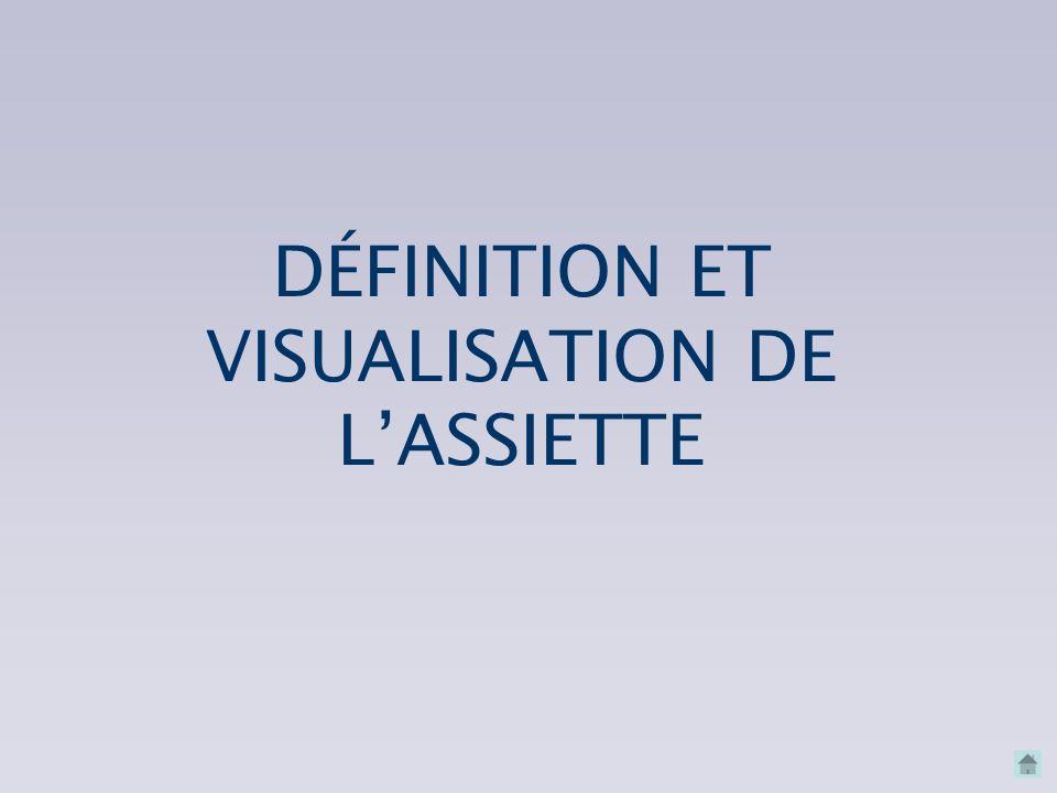 DÉFINITION ET VISUALISATION DE LASSIETTE