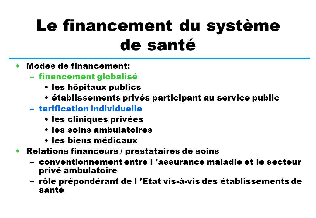 Ils retracent les opérations d exploitation concernant des activités qui présentent un mode de financement ou de fonctionnement particulier.