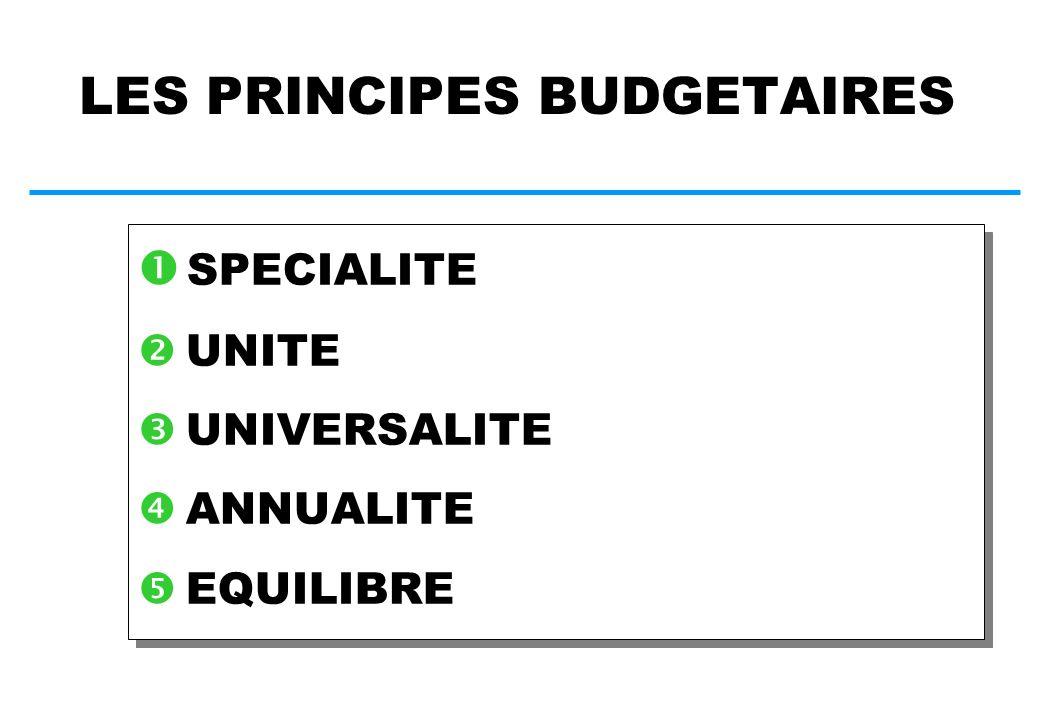 LES PRINCIPES BUDGETAIRES SPECIALITE UNITE UNIVERSALITE ANNUALITE EQUILIBRE SPECIALITE UNITE UNIVERSALITE ANNUALITE EQUILIBRE