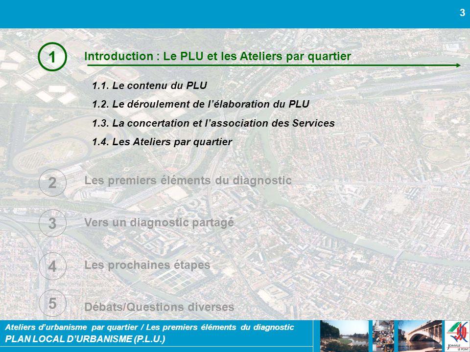 PLAN LOCAL DURBANISME (P.L.U.) Ateliers durbanisme par quartier / Les premiers éléments du diagnostic 3 Introduction : Le PLU et les Ateliers par quar