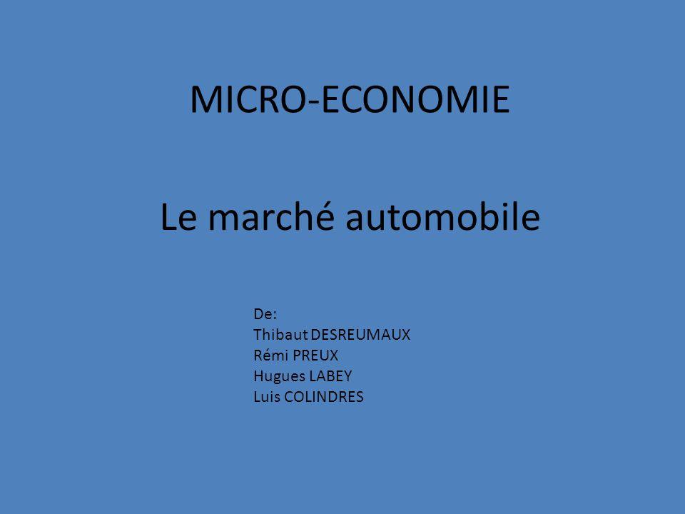 Le marché automobile De: Thibaut DESREUMAUX Rémi PREUX Hugues LABEY Luis COLINDRES MICRO-ECONOMIE