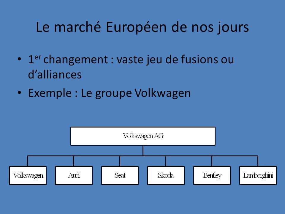 Le marché Européen de nos jours 1 er changement : vaste jeu de fusions ou dalliances Exemple : Le groupe Volkwagen