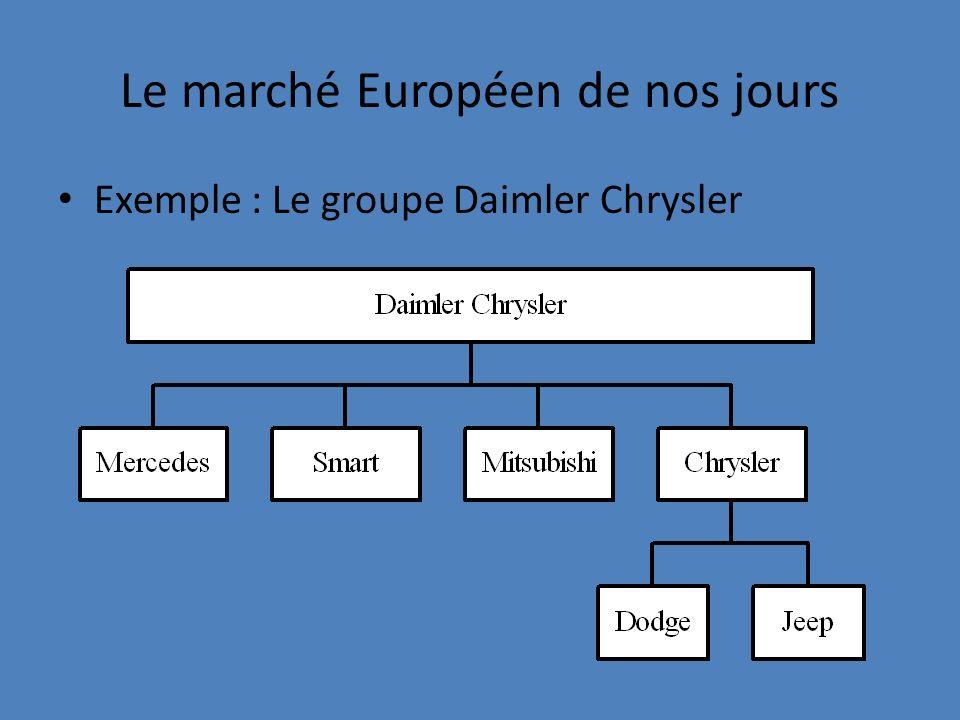 Le marché Européen de nos jours Exemple : Le groupe Daimler Chrysler