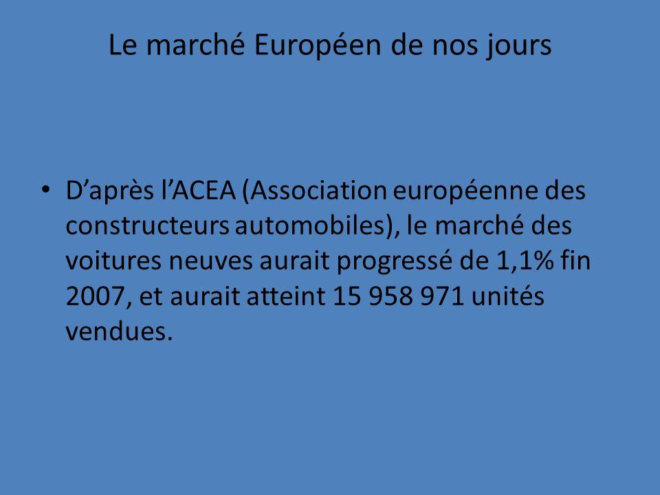 Le marché Européen de nos jours Daprès lACEA (Association européenne des constructeurs automobiles), le marché des voitures neuves aurait progressé de