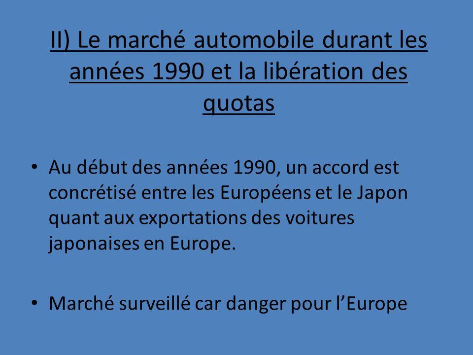 II) Le marché automobile durant les années 1990 et la libération des quotas Au début des années 1990, un accord est concrétisé entre les Européens et