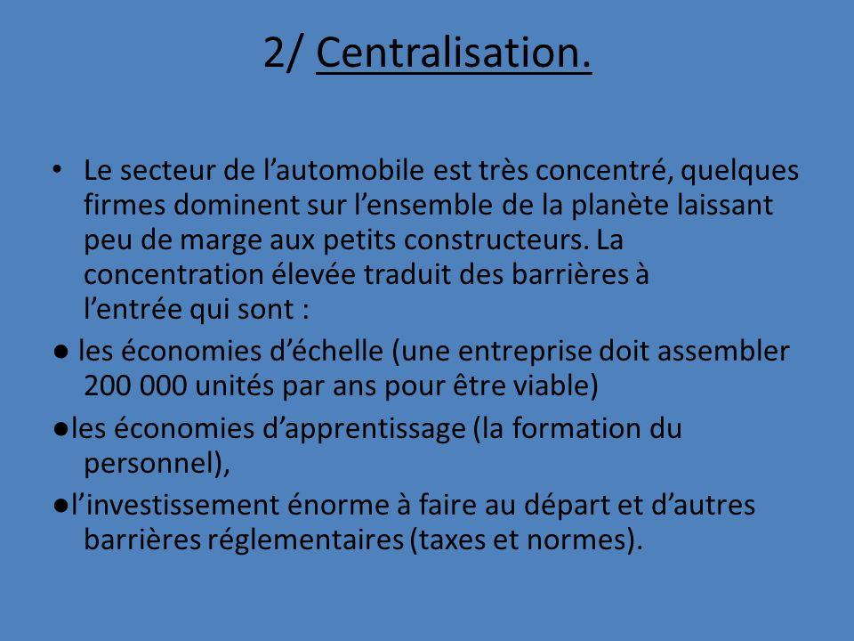 2/ Centralisation. Le secteur de lautomobile est très concentré, quelques firmes dominent sur lensemble de la planète laissant peu de marge aux petits