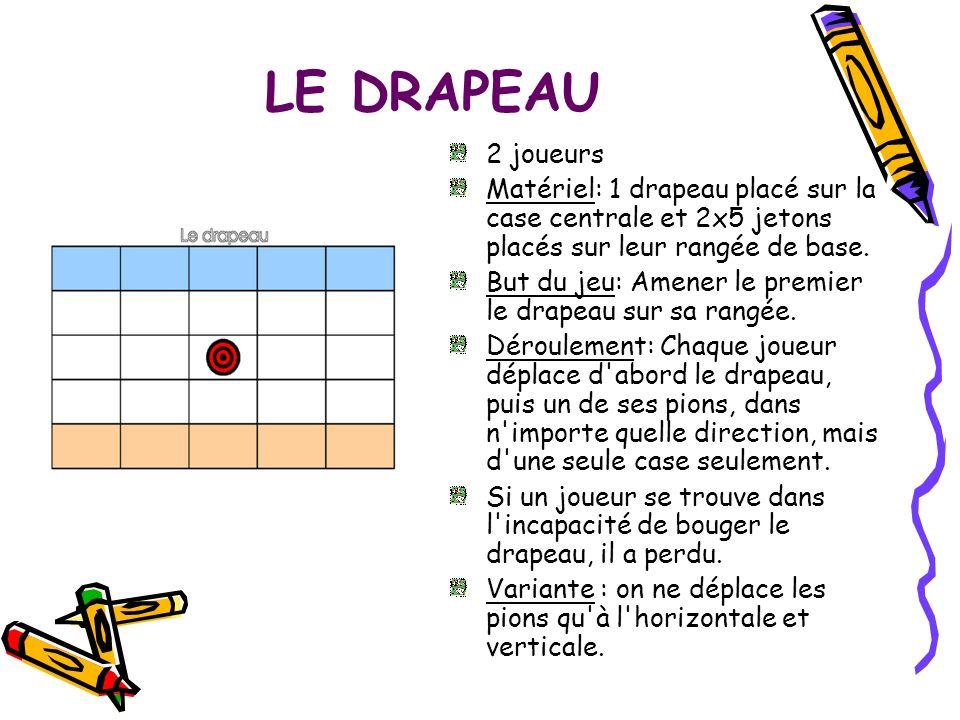 LE DRAPEAU 2 joueurs Matériel: 1 drapeau placé sur la case centrale et 2x5 jetons placés sur leur rangée de base. But du jeu: Amener le premier le dra