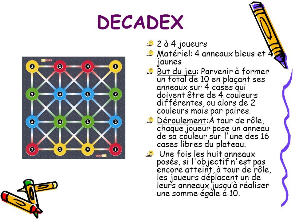 DECADEX 2 à 4 joueurs Matériel: 4 anneaux bleus et 4 jaunes But du jeu: Parvenir à former un total de 10 en plaçant ses anneaux sur 4 cases qui doiven