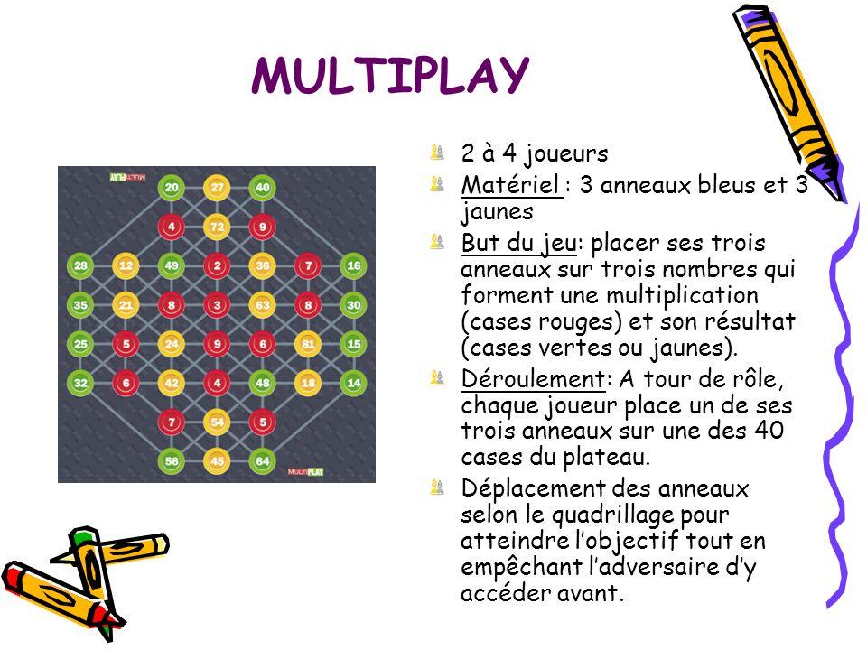 MULTIPLAY 2 à 4 joueurs Matériel : 3 anneaux bleus et 3 jaunes But du jeu: placer ses trois anneaux sur trois nombres qui forment une multiplication (