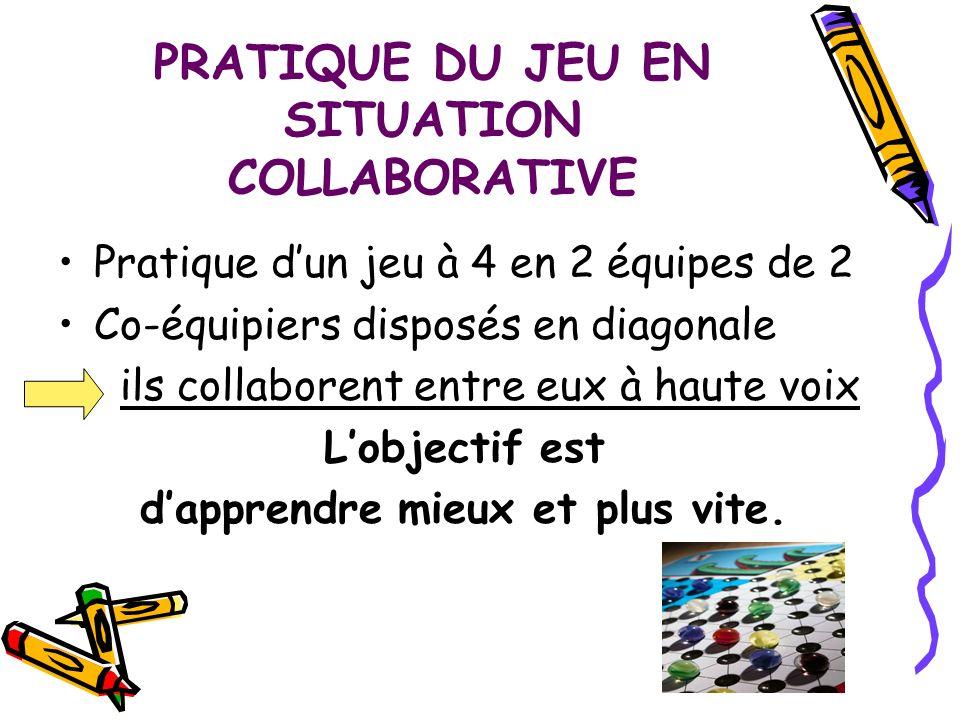 PRATIQUE DU JEU EN SITUATION COLLABORATIVE Pratique dun jeu à 4 en 2 équipes de 2 Co-équipiers disposés en diagonale ils collaborent entre eux à haute