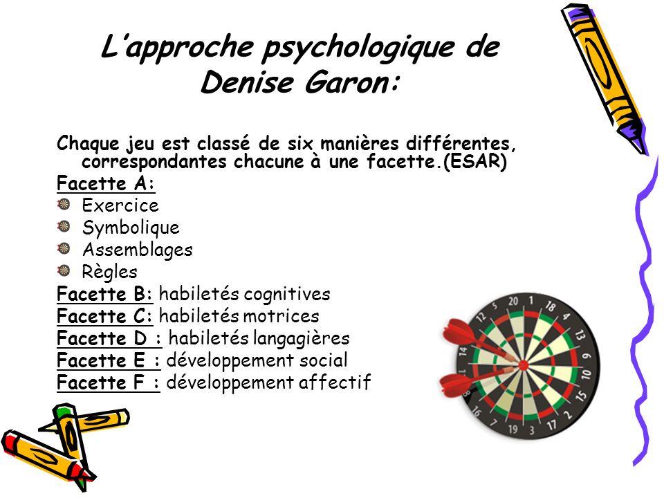 Lapproche psychologique de Denise Garon: Chaque jeu est classé de six manières différentes, correspondantes chacune à une facette.(ESAR) Facette A: Ex