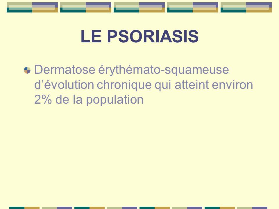 LE PSORIASIS B)photothérapie Puvathérapie :UVA et MELADININE CP à prendre 2 heures avant lirradiation 3 fois par semaine Risque à long terme de cancers cutanés et de photo vieillissement.