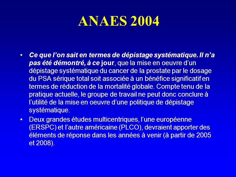 ANAES 2004 Ce que lon sait en termes de dépistage systématique. Il na pas été démontré, à ce jour, que la mise en oeuvre dun dépistage systématique du