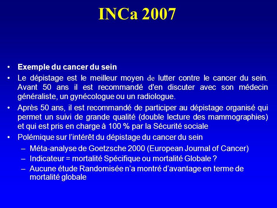 INCa 2007 Exemple du cancer du sein Le dépistage est le meilleur moyen de lutter contre le cancer du sein. Avant 50 ans il est recommandé d'en discute