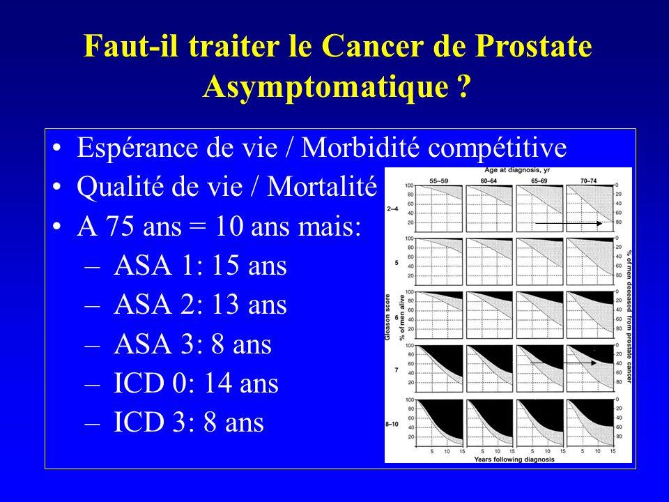 Espérance de vie / Morbidité compétitive Qualité de vie / Mortalité A 75 ans = 10 ans mais: – ASA 1: 15 ans – ASA 2: 13 ans – ASA 3: 8 ans – ICD 0: 14