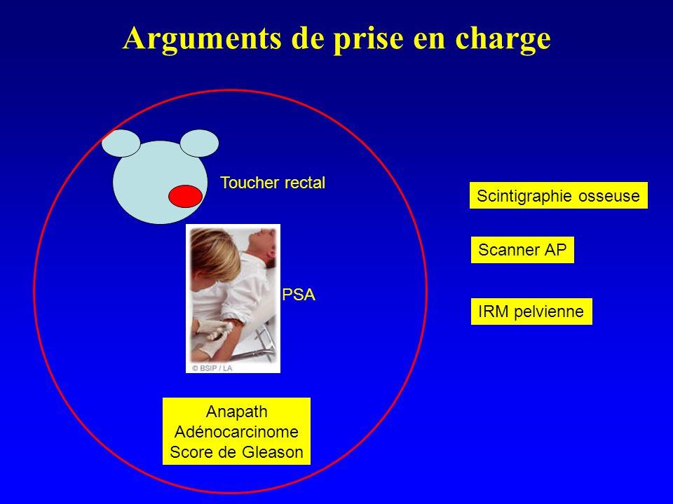 Arguments de prise en charge Toucher rectal PSA Anapath Adénocarcinome Score de Gleason Scintigraphie osseuse Scanner AP IRM pelvienne
