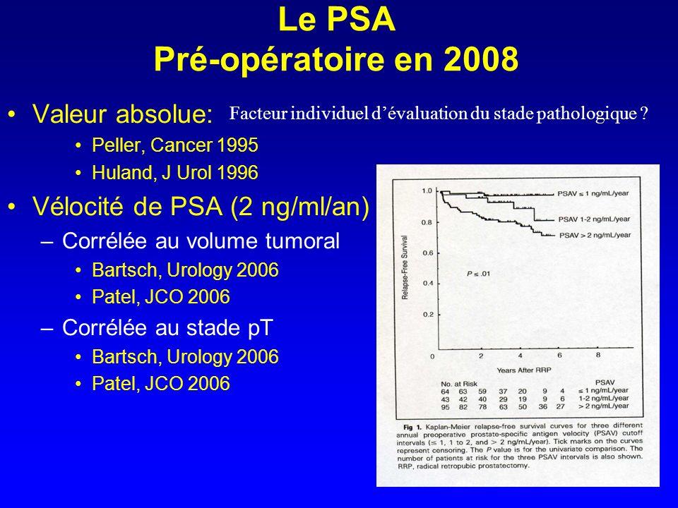 Le PSA Pré-opératoire en 2008 Valeur absolue: Peller, Cancer 1995 Huland, J Urol 1996 Vélocité de PSA (2 ng/ml/an) –Corrélée au volume tumoral Bartsch