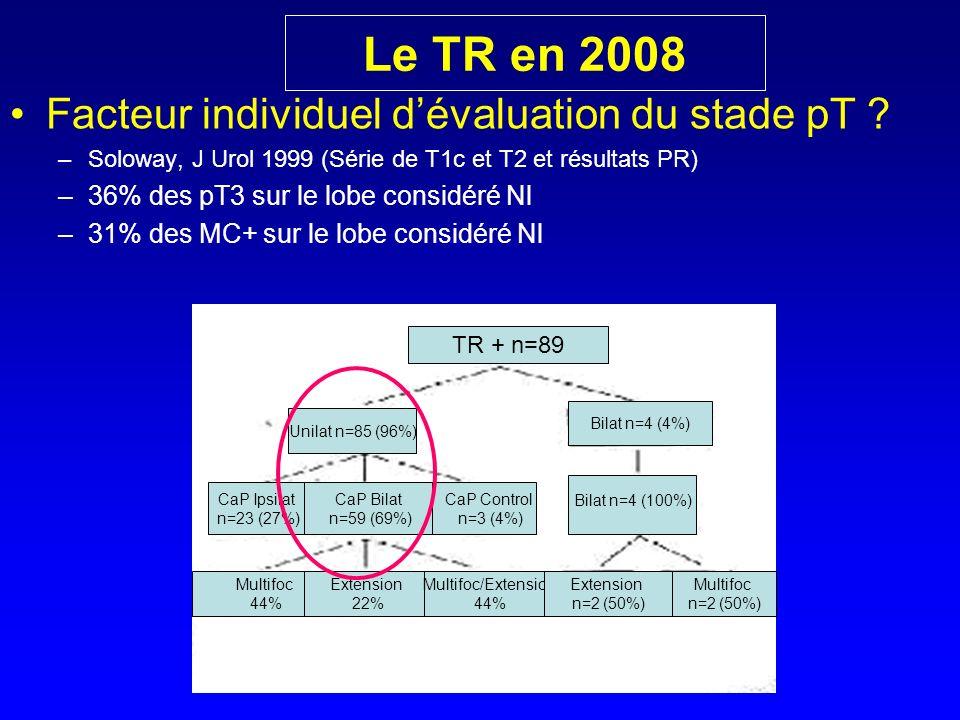 Le TR en 2008 Facteur individuel dévaluation du stade pT ? –Soloway, J Urol 1999 (Série de T1c et T2 et résultats PR) –36% des pT3 sur le lobe considé