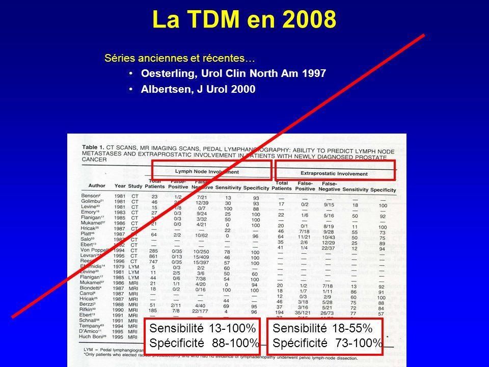 La TDM en 2008 Séries anciennes et récentes… Oesterling, Urol Clin North Am 1997 Albertsen, J Urol 2000 Sensibilité 13-100% Spécificité 88-100% Sensib