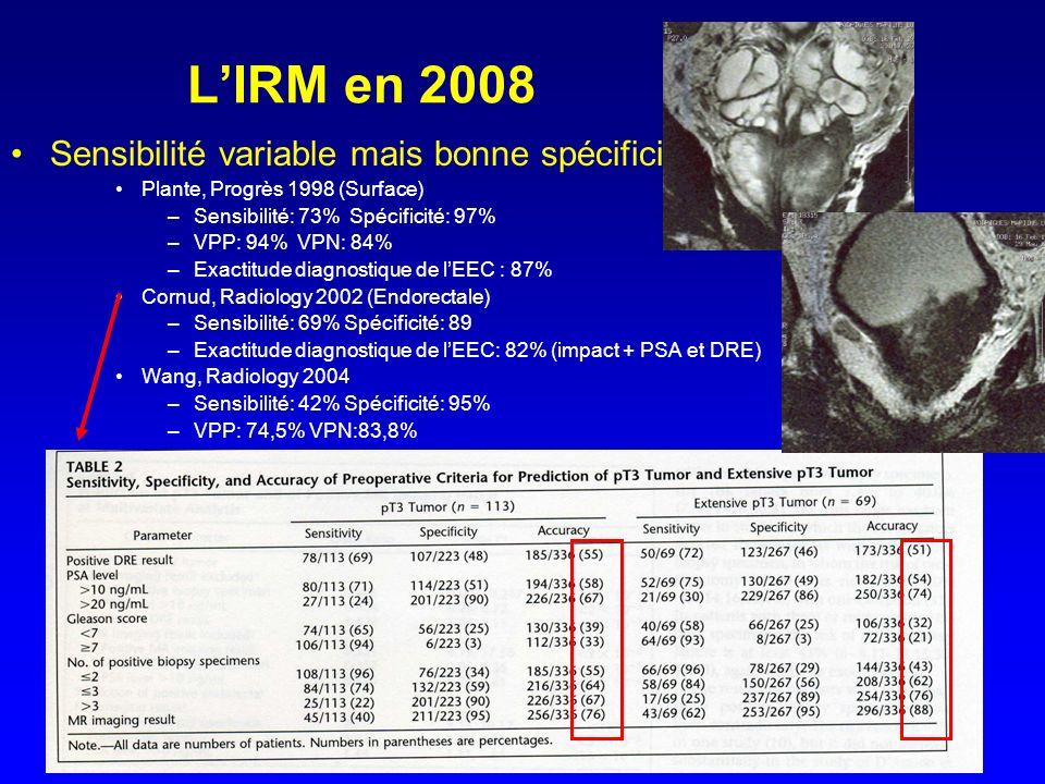 LIRM en 2008 Sensibilité variable mais bonne spécificité Plante, Progrès 1998 (Surface) –Sensibilité: 73% Spécificité: 97% –VPP: 94% VPN: 84% –Exactit