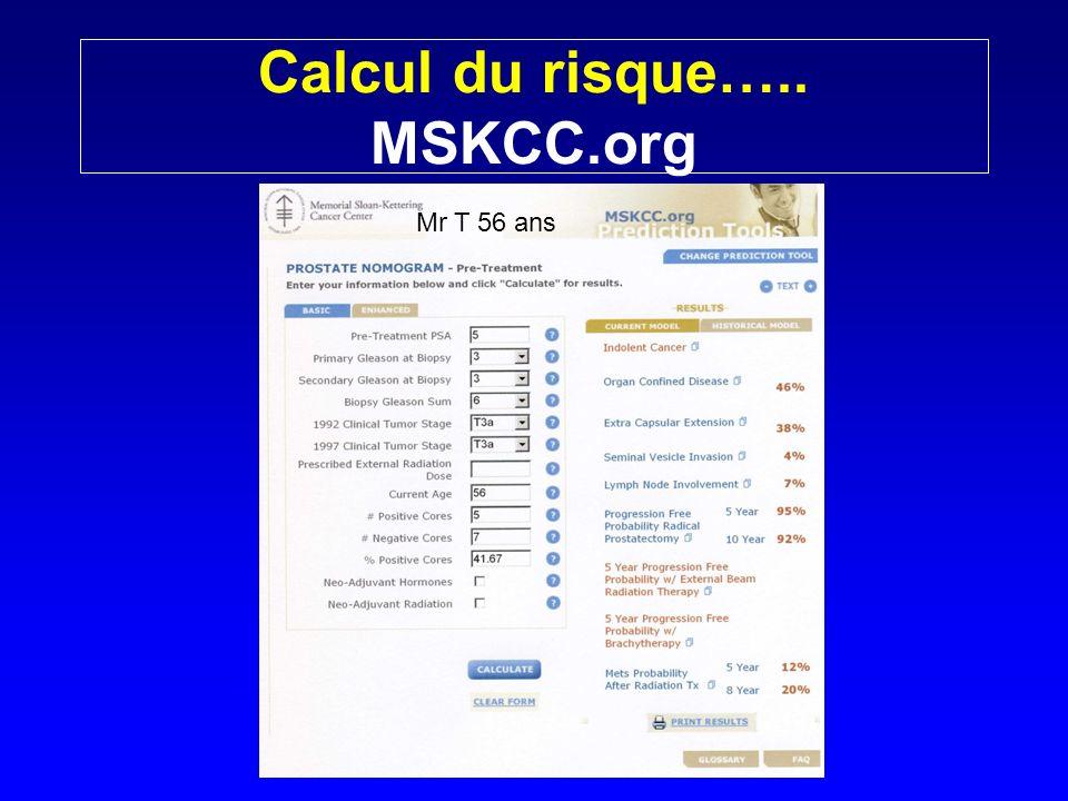 Calcul du risque….. MSKCC.org Mr T 56 ans