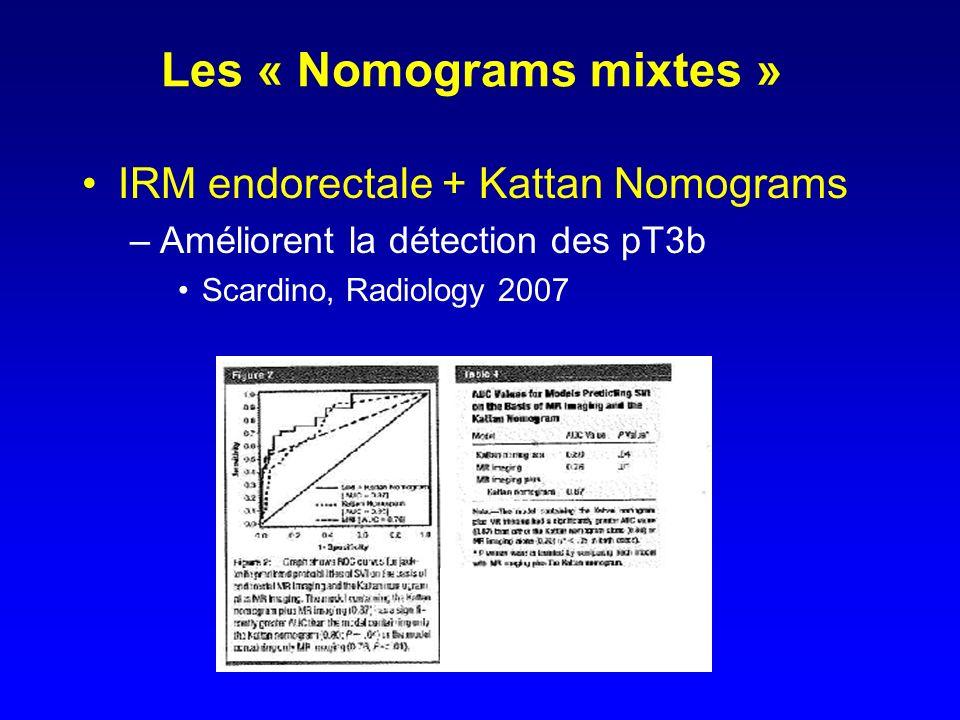 Les « Nomograms mixtes » IRM endorectale + Kattan Nomograms –Améliorent la détection des pT3b Scardino, Radiology 2007