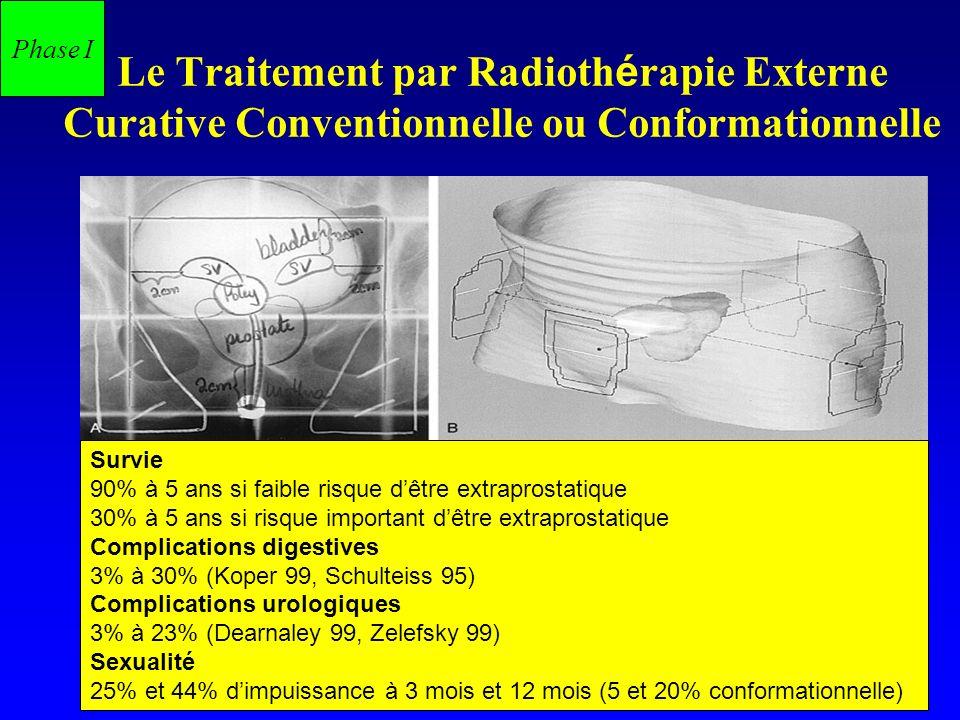 Le Traitement par Radioth é rapie Externe Curative Conventionnelle ou Conformationnelle Survie 90% à 5 ans si faible risque dêtre extraprostatique 30%