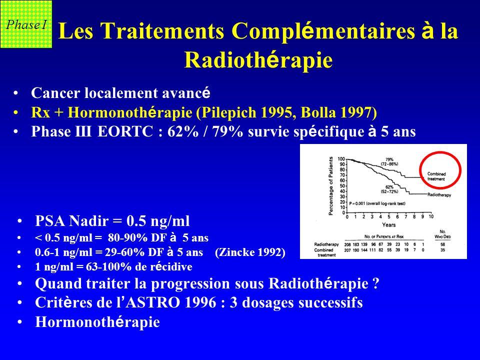 Les Traitements Compl é mentaires à la Radioth é rapie PSA Nadir = 0.5 ng/ml < 0.5 ng/ml = 80-90% DF à 5 ans 0.6-1 ng/ml = 29-60% DF à 5 ans (Zincke 1